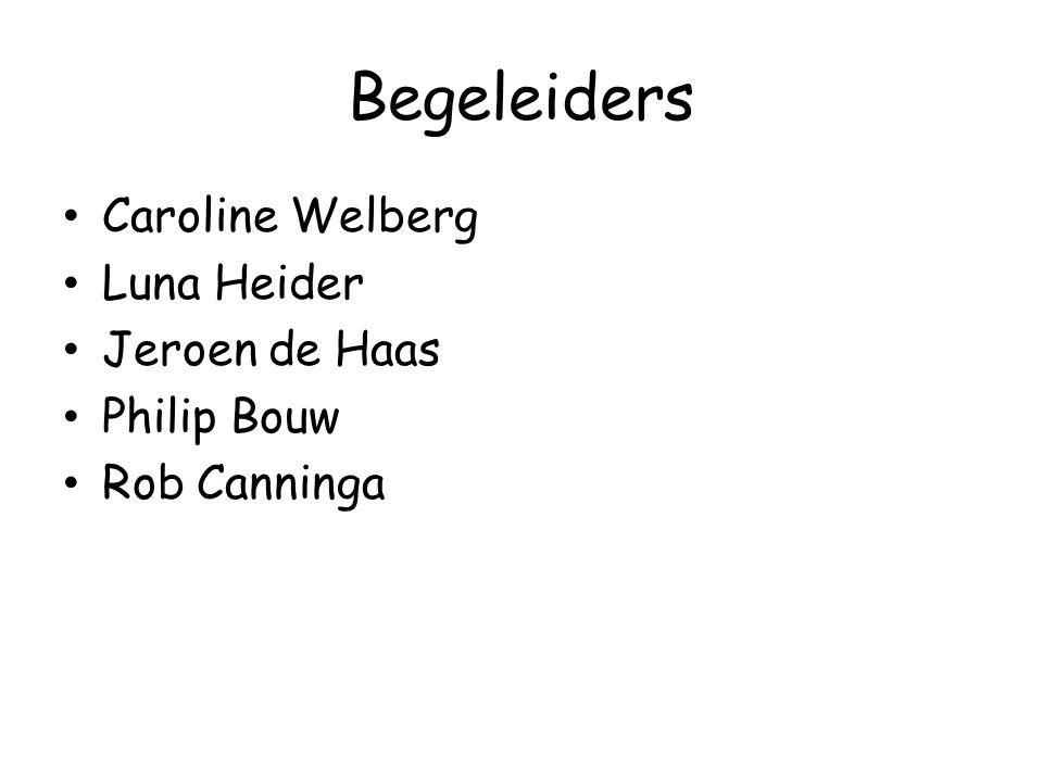 Begeleiders Caroline Welberg Luna Heider Jeroen de Haas Philip Bouw Rob Canninga