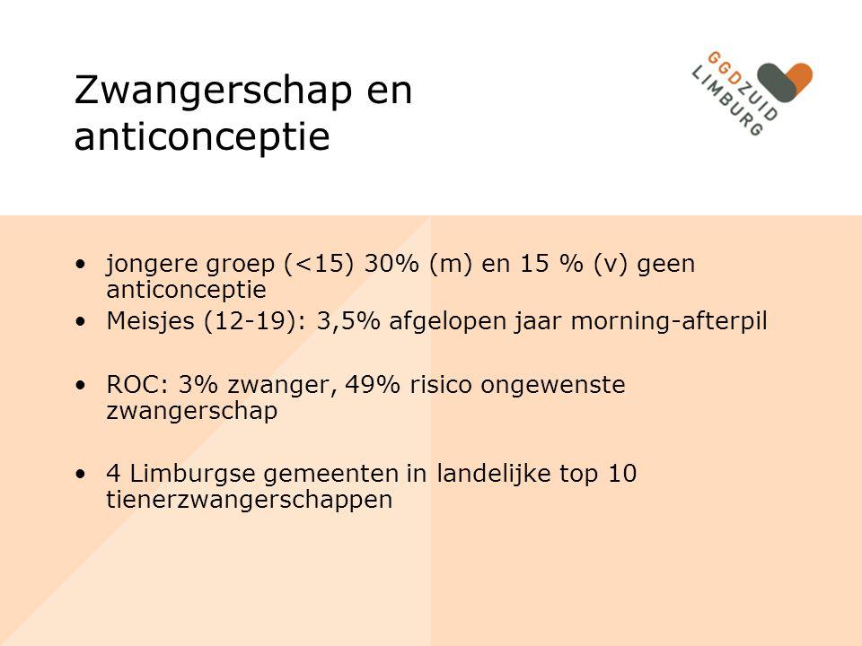 Zwangerschap en anticonceptie jongere groep (<15) 30% (m) en 15 % (v) geen anticonceptie Meisjes (12-19): 3,5% afgelopen jaar morning-afterpil ROC: 3%