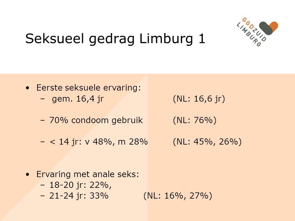 Eerste seksuele ervaring: – gem. 16,4 jr (NL: 16,6 jr) –70% condoom gebruik (NL: 76%) –< 14 jr: v 48%, m 28% (NL: 45%, 26%) Ervaring met anale seks: –