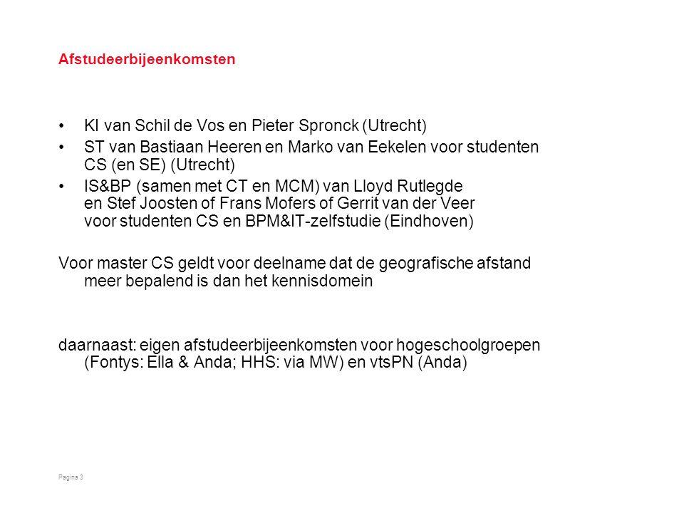 Afstudeerbijeenkomsten KI van Schil de Vos en Pieter Spronck (Utrecht) ST van Bastiaan Heeren en Marko van Eekelen voor studenten CS (en SE) (Utrecht) IS&BP (samen met CT en MCM) van Lloyd Rutlegde en Stef Joosten of Frans Mofers of Gerrit van der Veer voor studenten CS en BPM&IT-zelfstudie (Eindhoven) Voor master CS geldt voor deelname dat de geografische afstand meer bepalend is dan het kennisdomein daarnaast: eigen afstudeerbijeenkomsten voor hogeschoolgroepen (Fontys: Ella & Anda; HHS: via MW) en vtsPN (Anda) Pagina 3