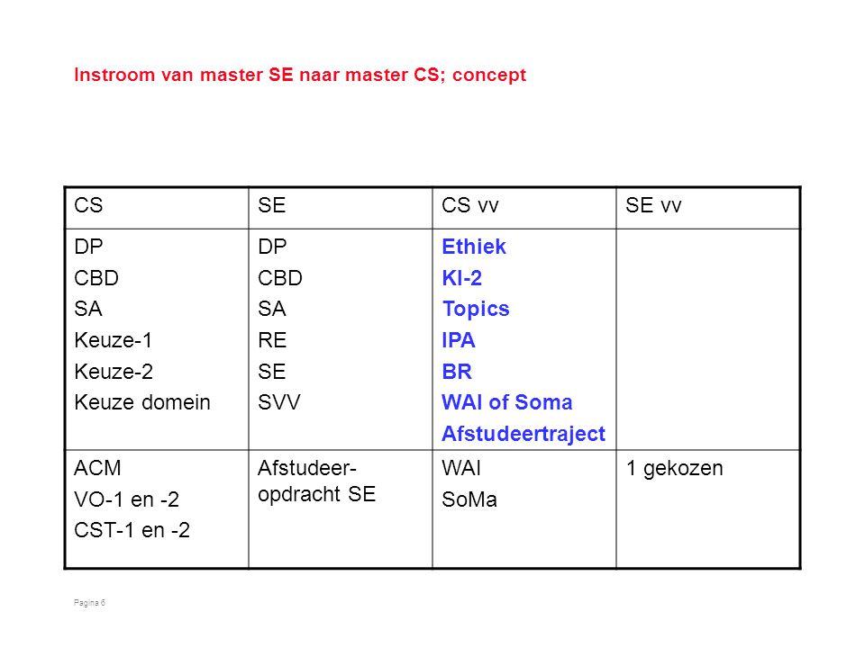 Instroom van master CS naar master SE; concept in onderzoek: kunnen meer vakken van SE in de verplichte lijst van CS opgenomen worden.