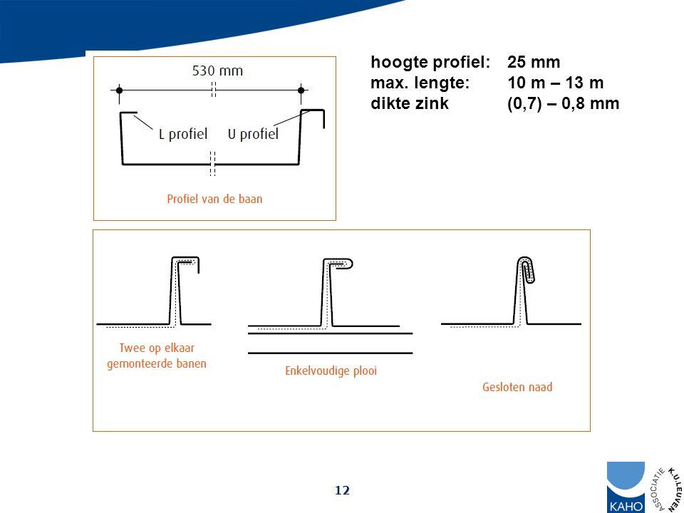 hoogte profiel: 25 mm max. lengte:10 m – 13 m dikte zink(0,7) – 0,8 mm 12