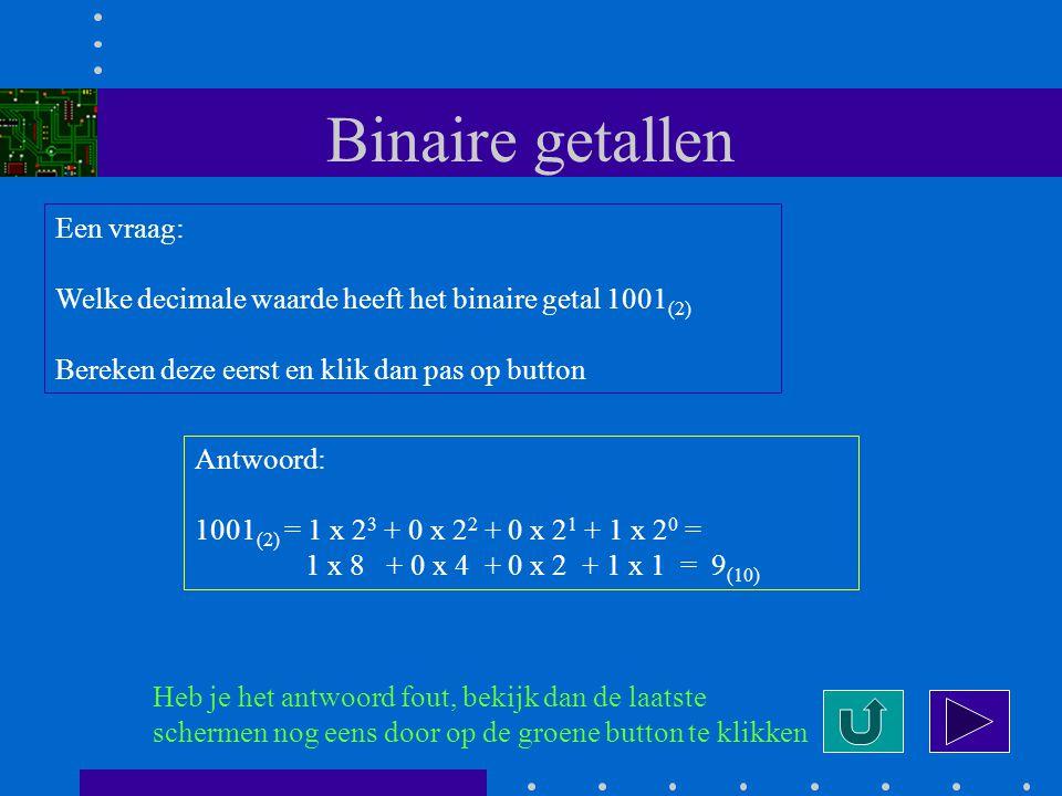 Binaire getallen Een vraag: Welke decimale waarde heeft het binaire getal 1001 (2) Bereken deze eerst en klik dan pas op button Antwoord: 1001 (2) = 1 x 2 3 + 0 x 2 2 + 0 x 2 1 + 1 x 2 0 = 1 x 8 + 0 x 4 + 0 x 2 + 1 x 1 = 9 (10) Heb je het antwoord fout, bekijk dan de laatste schermen nog eens door op de groene button te klikken