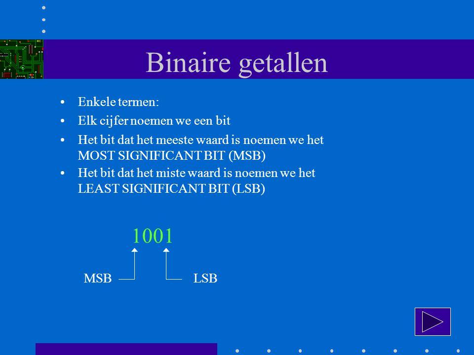 Binaire getallen Enkele termen: Elk cijfer noemen we een bit Het bit dat het meeste waard is noemen we het MOST SIGNIFICANT BIT (MSB) 1001 MSB Het bit dat het miste waard is noemen we het LEAST SIGNIFICANT BIT (LSB) LSB