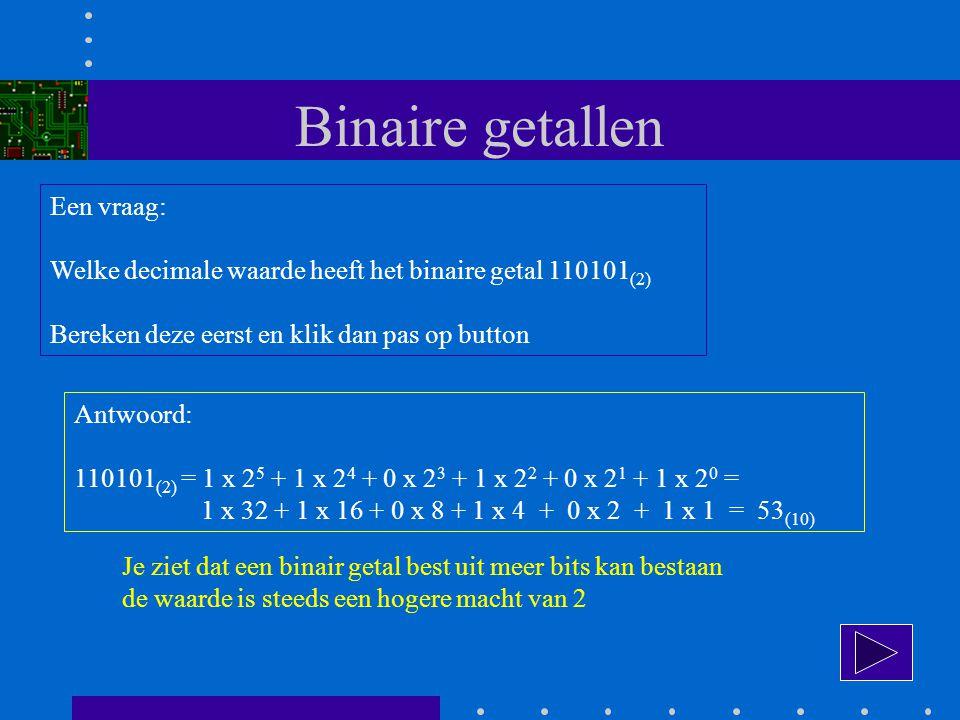 Binaire getallen Een vraag: Welke decimale waarde heeft het binaire getal 110101 (2) Bereken deze eerst en klik dan pas op button Antwoord: 110101 (2) = 1 x 2 5 + 1 x 2 4 + 0 x 2 3 + 1 x 2 2 + 0 x 2 1 + 1 x 2 0 = 1 x 32 + 1 x 16 + 0 x 8 + 1 x 4 + 0 x 2 + 1 x 1 = 53 (10) Je ziet dat een binair getal best uit meer bits kan bestaan de waarde is steeds een hogere macht van 2