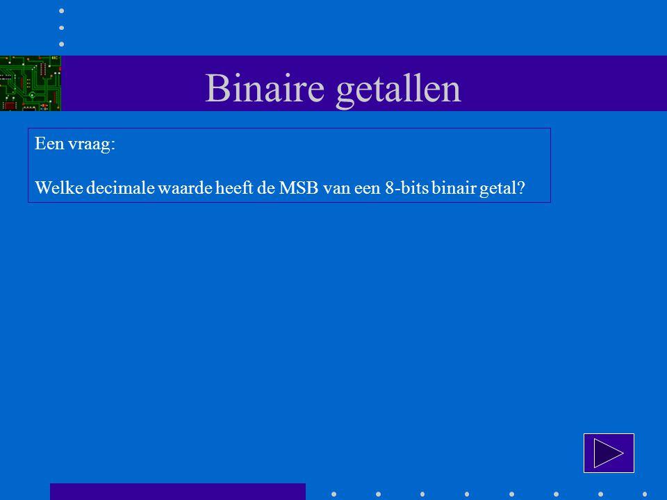 Binaire getallen Een vraag: Welke decimale waarde heeft de MSB van een 8-bits binair getal?