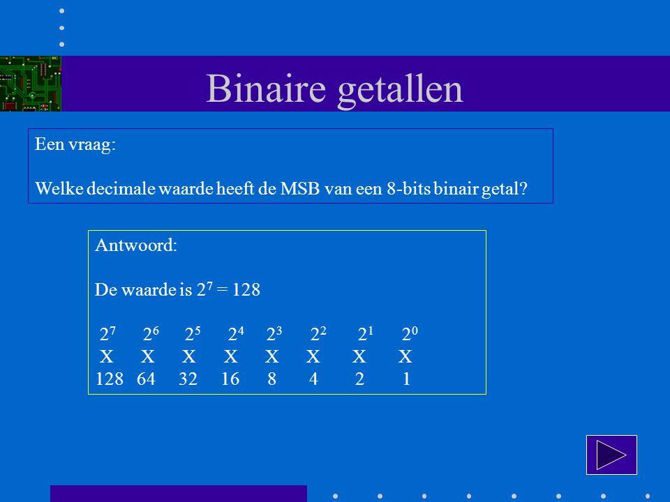 Binaire getallen Een vraag: Welke decimale waarde heeft de MSB van een 8-bits binair getal.