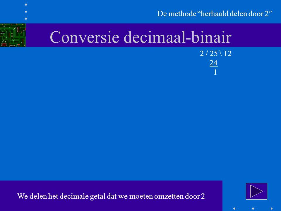 Conversie decimaal-binair De methode herhaald delen door 2 2 / 25 \ 12 24 1 We delen het decimale getal dat we moeten omzetten door 2