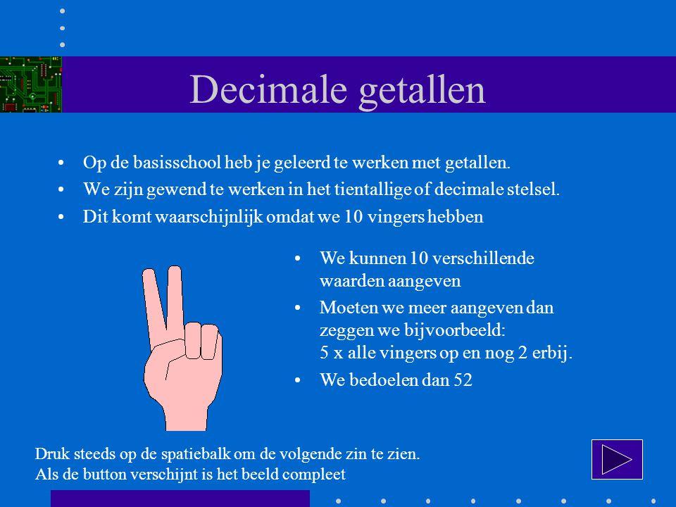 Nu gaan we ondersom werken We gaan een hexadecimaal getal omzetten in decimaal Rekenmachine 2 (hexadecimaal)