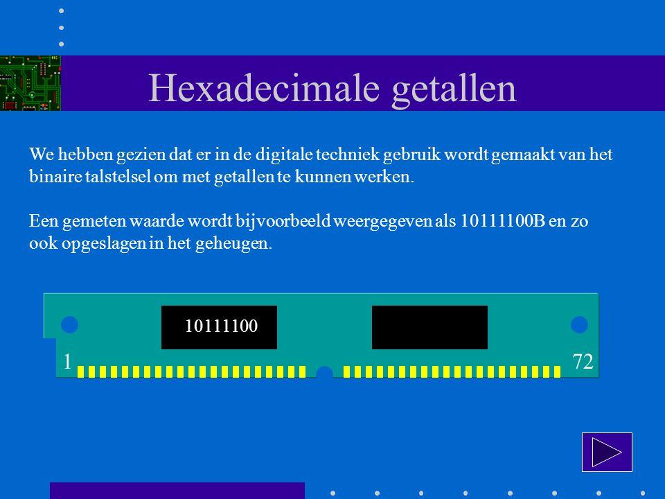 Hexadecimale getallen We hebben gezien dat er in de digitale techniek gebruik wordt gemaakt van het binaire talstelsel om met getallen te kunnen werken.