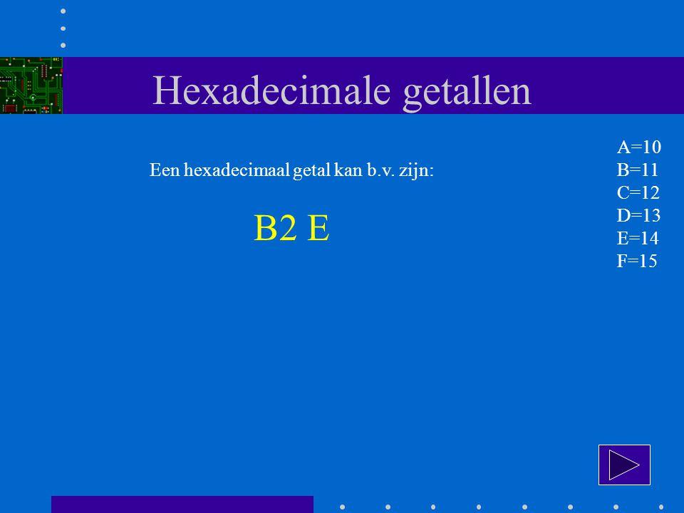 Hexadecimale getallen Een hexadecimaal getal kan b.v. zijn: B2 E A=10 B=11 C=12 D=13 E=14 F=15