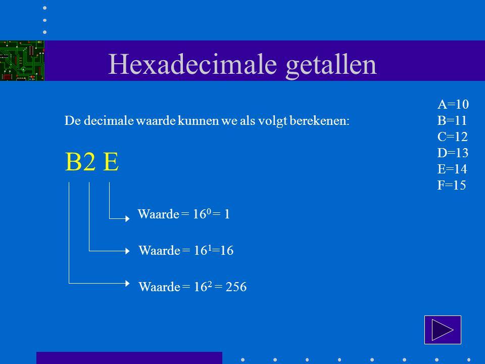 Hexadecimale getallen De decimale waarde kunnen we als volgt berekenen: B2 E A=10 B=11 C=12 D=13 E=14 F=15 Waarde = 16 0 = 1 Waarde = 16 1 =16 Waarde = 16 2 = 256