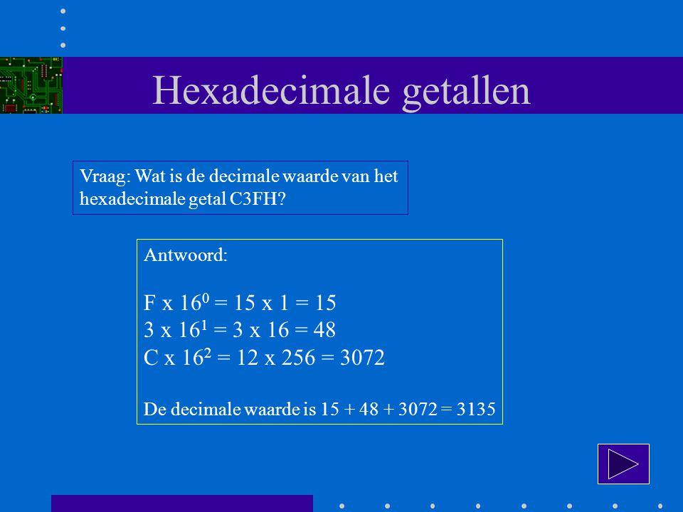 Hexadecimale getallen Vraag: Wat is de decimale waarde van het hexadecimale getal C3FH.