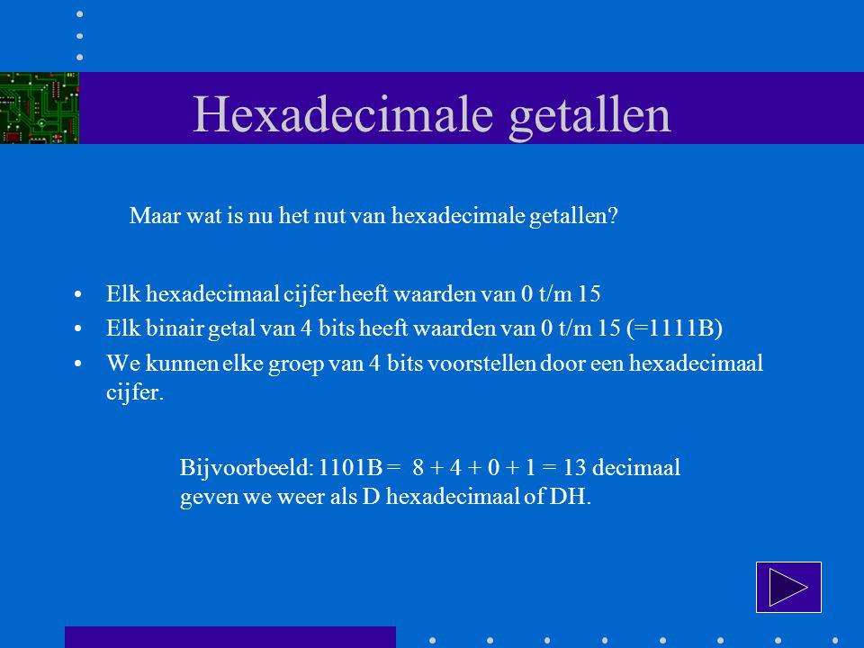Hexadecimale getallen Maar wat is nu het nut van hexadecimale getallen.