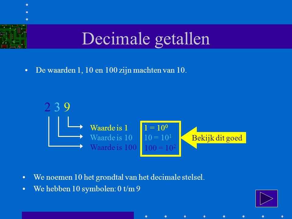 Conversie decimaal-binair De methode herhaald delen door 2 2 / 25 \ 12 24 1 2 / 12 \ 6 12 0 2 / 6 \ 3 6 0 2 / 3 \ 1 2 1 2 / 1 \ 0 0 1 25 (10) = 1 1 0 0 1 (2) De resten vormen de binaire waarde.