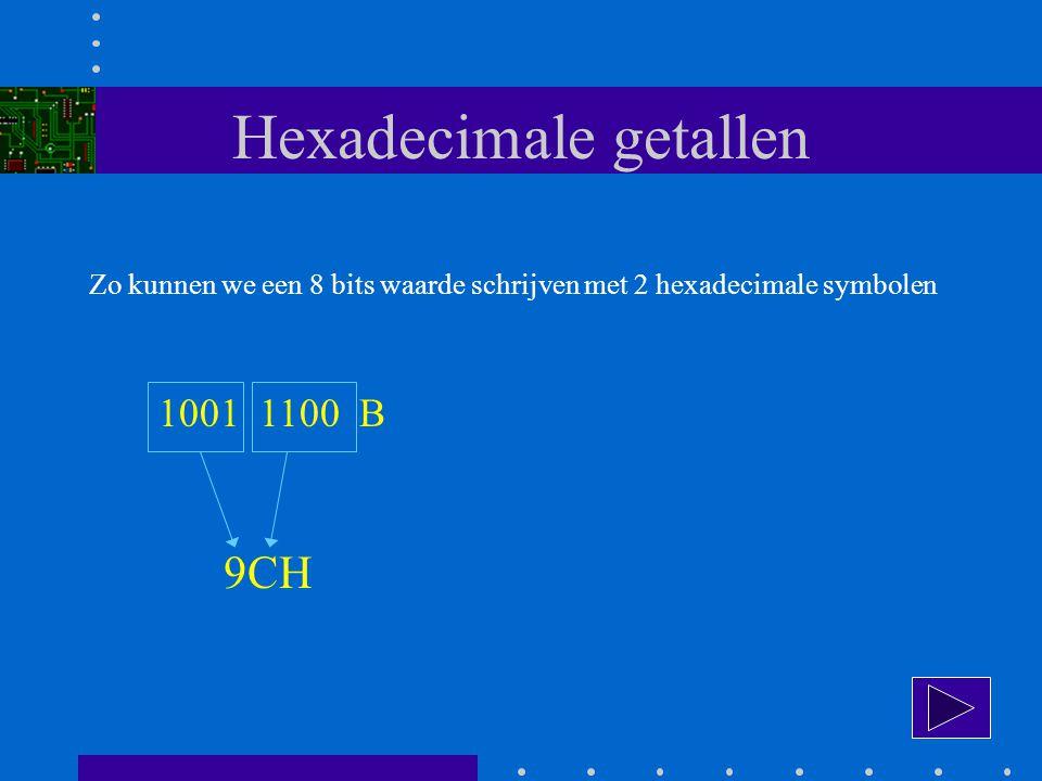 Hexadecimale getallen Zo kunnen we een 8 bits waarde schrijven met 2 hexadecimale symbolen 1001 1100 B 9CH