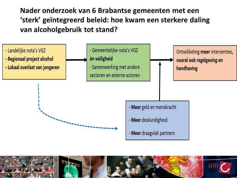 Nader onderzoek van 6 Brabantse gemeenten met een 'sterk' geïntegreerd beleid: hoe kwam een sterkere daling van alcoholgebruik tot stand?