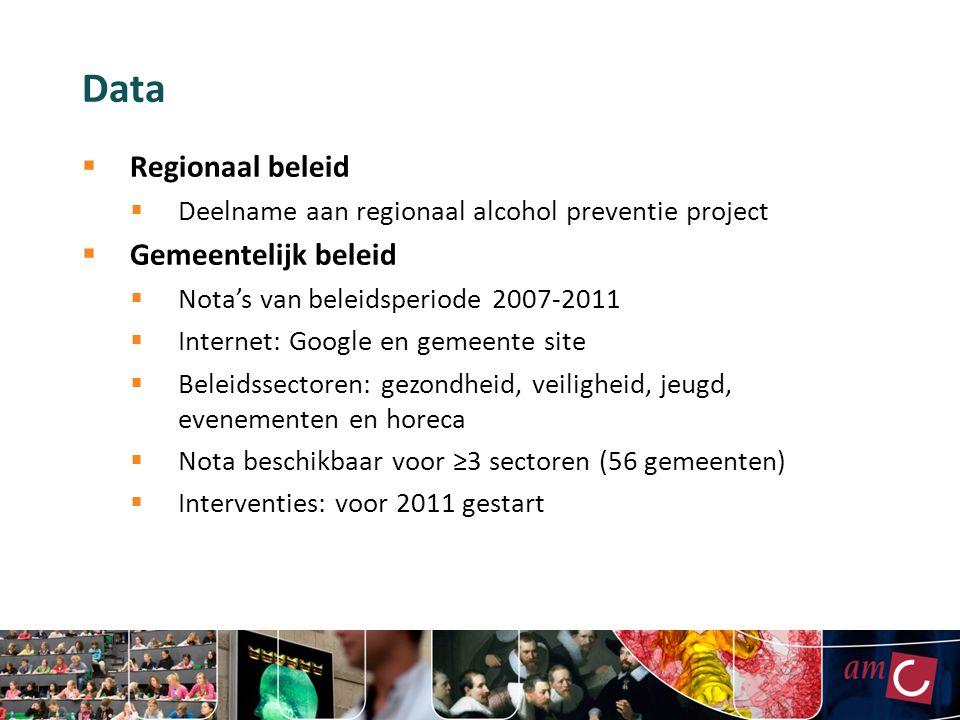 Data  Regionaal beleid  Deelname aan regionaal alcohol preventie project  Gemeentelijk beleid  Nota's van beleidsperiode 2007-2011  Internet: Goo