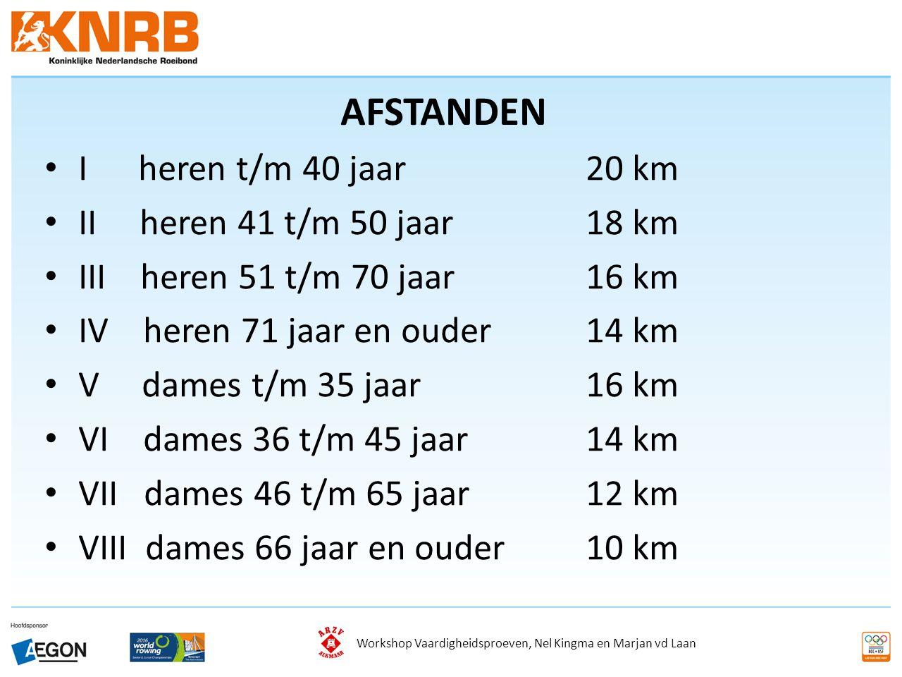 AFSTANDEN I heren t/m 40 jaar20 km II heren 41 t/m 50 jaar18 km III heren 51 t/m 70 jaar16 km IV heren 71 jaar en ouder14 km V dames t/m 35 jaar16 km