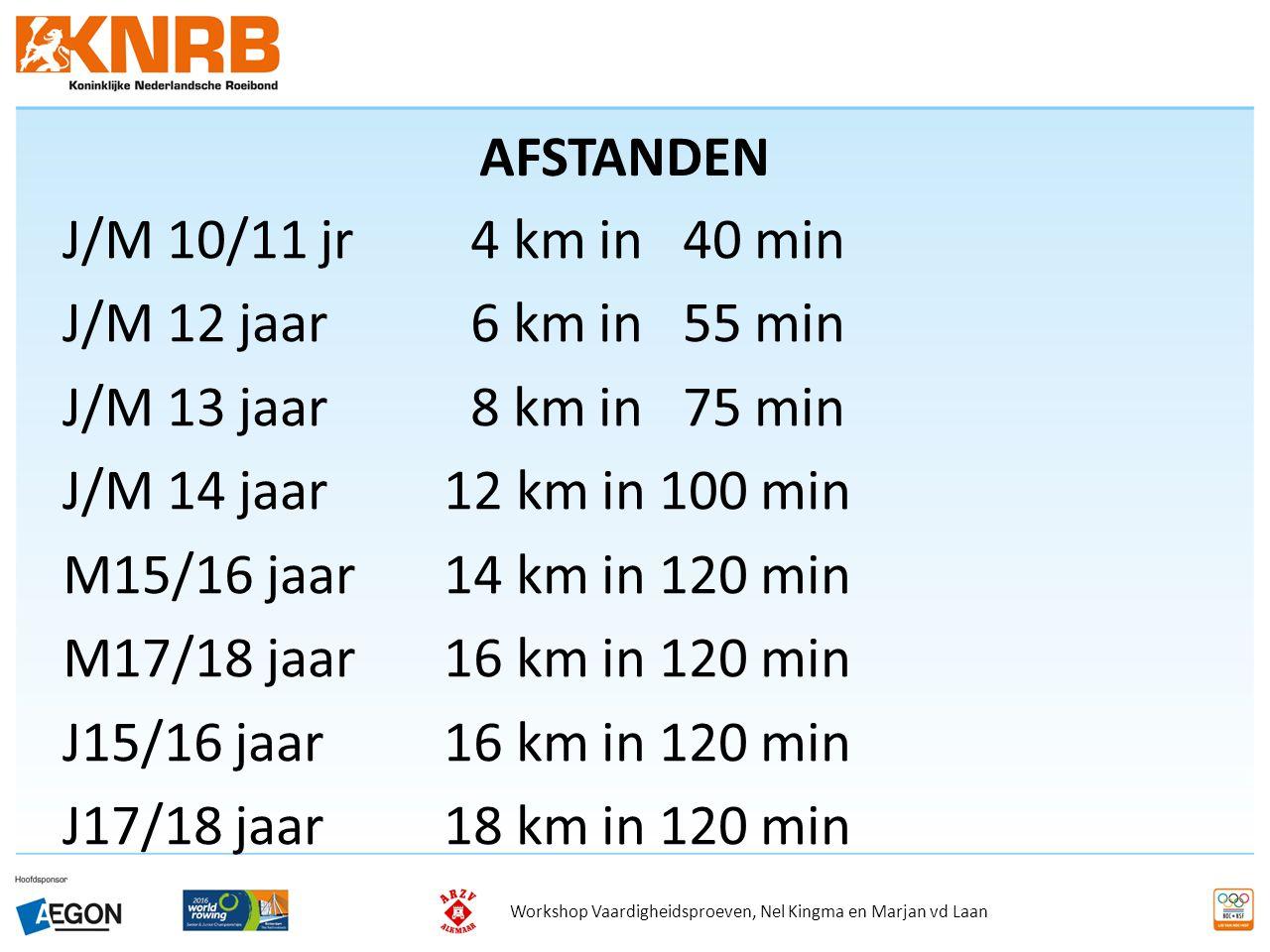 AFSTANDEN J/M 10/11 jr 4 km in 40 min J/M 12 jaar 6 km in 55 min J/M 13 jaar 8 km in 75 min J/M 14 jaar12 km in 100 min M15/16 jaar14 km in 120 min M17/18 jaar16 km in 120 min J15/16 jaar16 km in 120 min J17/18 jaar18 km in 120 min Workshop Vaardigheidsproeven, Nel Kingma en Marjan vd Laan