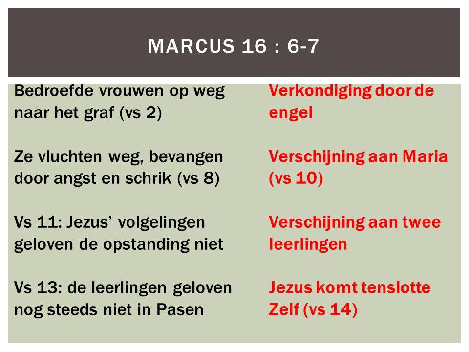 MARCUS 16 : 6-7 Bedroefde vrouwen op weg naar het graf (vs 2) Ze vluchten weg, bevangen door angst en schrik (vs 8) Vs 11: Jezus' volgelingen geloven de opstanding niet Vs 13: de leerlingen geloven nog steeds niet in Pasen Verkondiging door de engel Verschijning aan Maria (vs 10) Verschijning aan twee leerlingen Jezus komt tenslotte Zelf (vs 14)