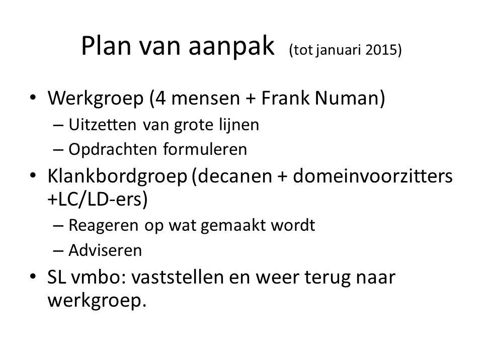 Plan van aanpak (tot januari 2015) Werkgroep (4 mensen + Frank Numan) – Uitzetten van grote lijnen – Opdrachten formuleren Klankbordgroep (decanen + domeinvoorzitters +LC/LD-ers) – Reageren op wat gemaakt wordt – Adviseren SL vmbo: vaststellen en weer terug naar werkgroep.
