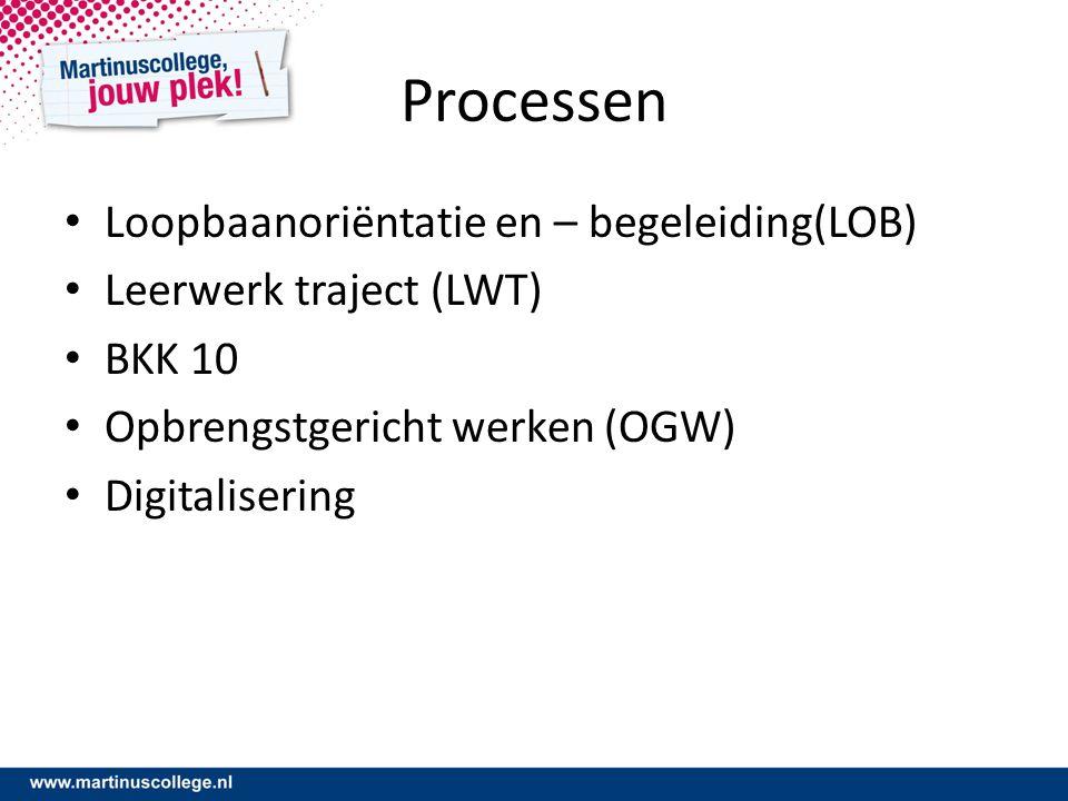Processen Loopbaanoriëntatie en – begeleiding(LOB) Leerwerk traject (LWT) BKK 10 Opbrengstgericht werken (OGW) Digitalisering