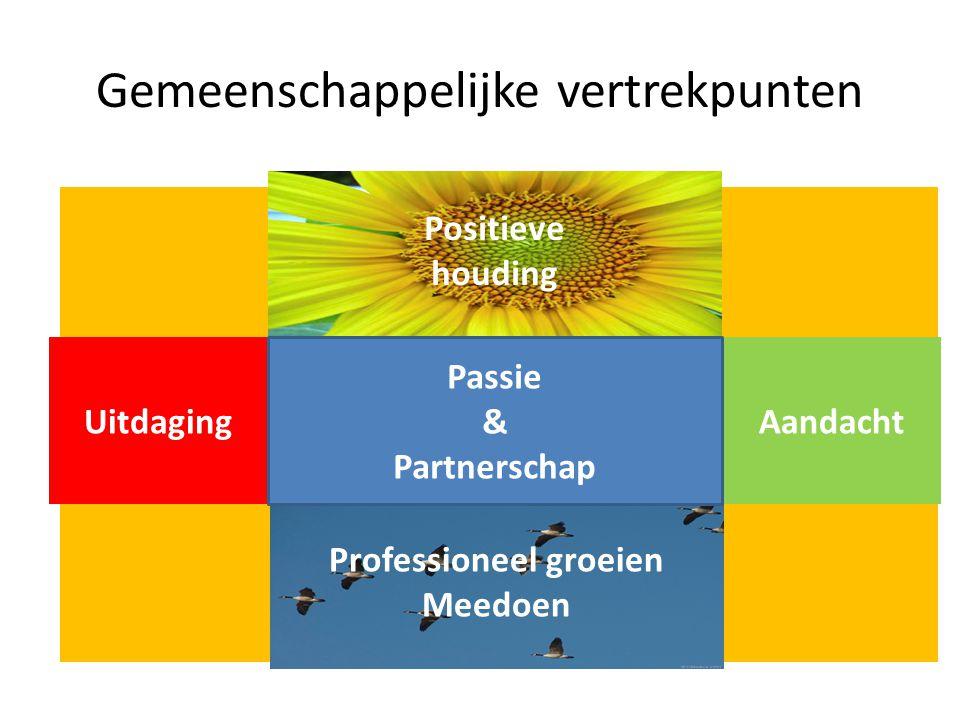 Gemeenschappelijke vertrekpunten ZIJN Positieve houding Professioneel groeien Meedoen Uitdaging Aandacht Passie & Partnerschap