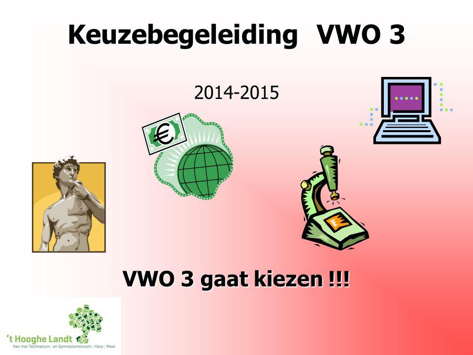 Keuzebegeleiding VWO 3 2014-2015 VWO 3 gaat kiezen !!!