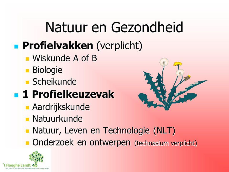 Natuur en Gezondheid Profielvakken (verplicht) Profielvakken (verplicht) Wiskunde A of B Wiskunde A of B Biologie Biologie Scheikunde Scheikunde 1 Pro
