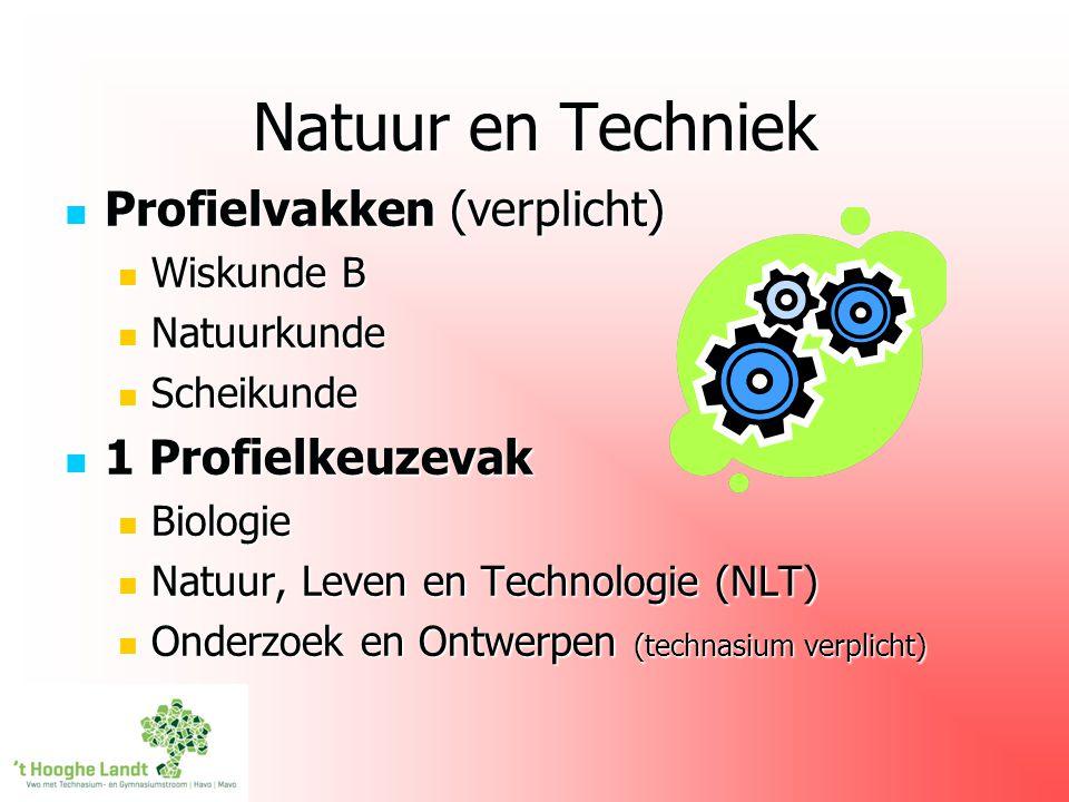 Natuur en Techniek Profielvakken (verplicht) Profielvakken (verplicht) Wiskunde B Wiskunde B Natuurkunde Natuurkunde Scheikunde Scheikunde 1 Profielke