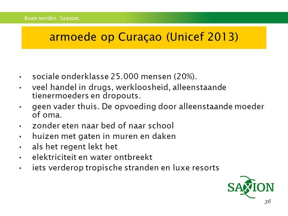 Kom verder. Saxion. 36 armoede op Curaçao (Unicef 2013) sociale onderklasse 25.000 mensen (20%). veel handel in drugs, werkloosheid, alleenstaande tie