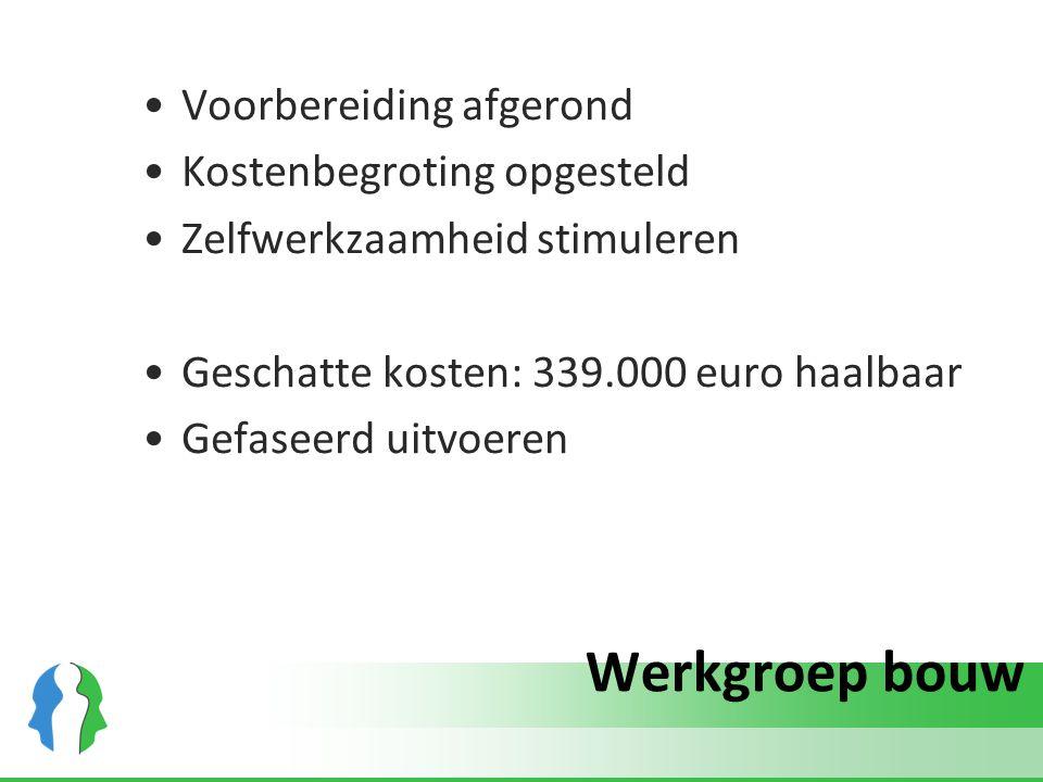 Werkgroep bouw Voorbereiding afgerond Kostenbegroting opgesteld Zelfwerkzaamheid stimuleren Geschatte kosten: 339.000 euro haalbaar Gefaseerd uitvoere