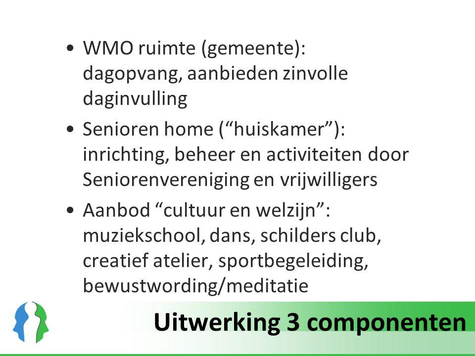 """Uitwerking 3 componenten WMO ruimte (gemeente): dagopvang, aanbieden zinvolle daginvulling Senioren home (""""huiskamer""""): inrichting, beheer en activite"""