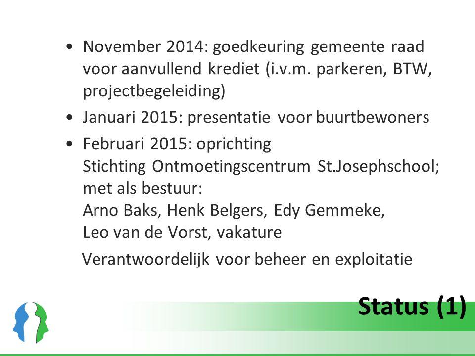 Status (1) November 2014: goedkeuring gemeente raad voor aanvullend krediet (i.v.m. parkeren, BTW, projectbegeleiding) Januari 2015: presentatie voor