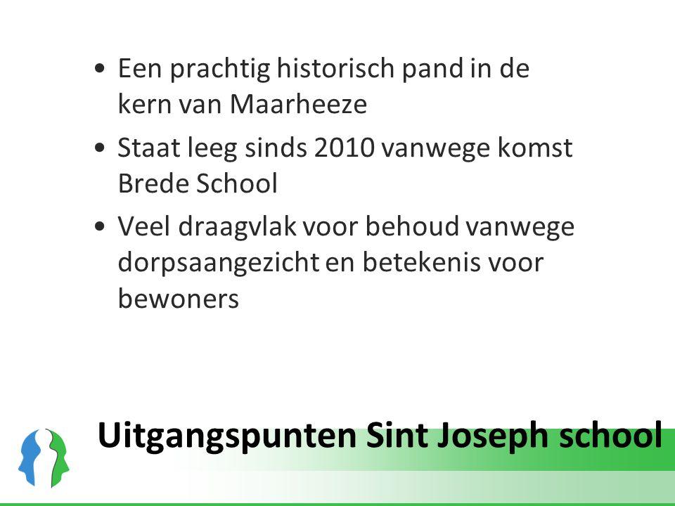 Uitgangspunten Sint Joseph school Een prachtig historisch pand in de kern van Maarheeze Staat leeg sinds 2010 vanwege komst Brede School Veel draagvla