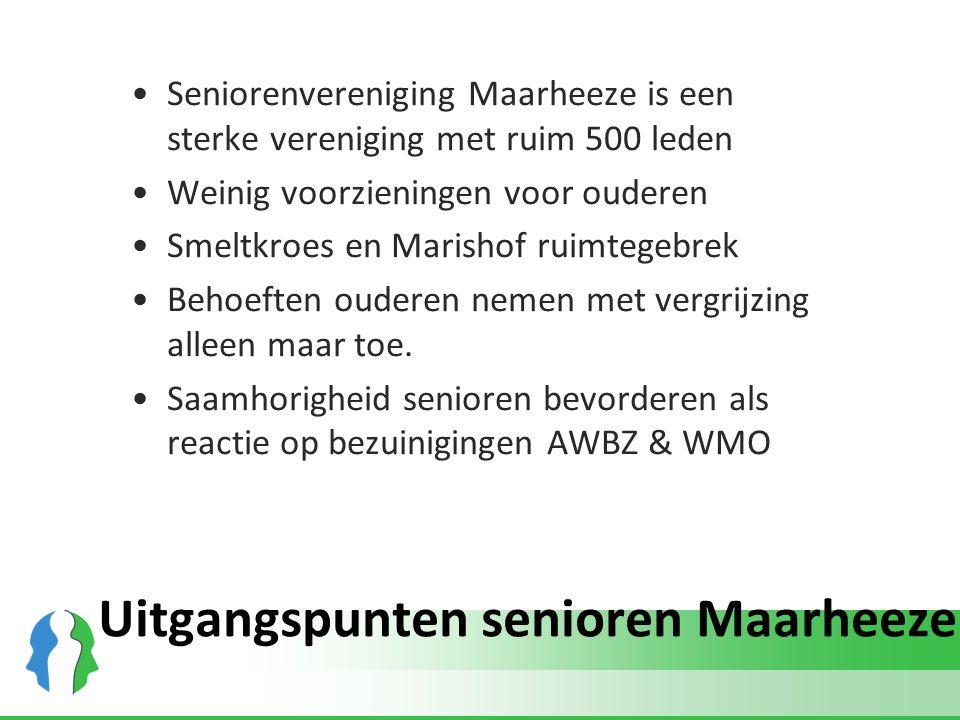 Uitgangspunten senioren Maarheeze Seniorenvereniging Maarheeze is een sterke vereniging met ruim 500 leden Weinig voorzieningen voor ouderen Smeltkroe