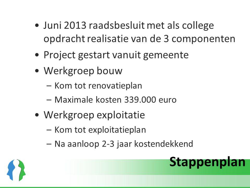 Stappenplan Juni 2013 raadsbesluit met als college opdracht realisatie van de 3 componenten Project gestart vanuit gemeente Werkgroep bouw –Kom tot re