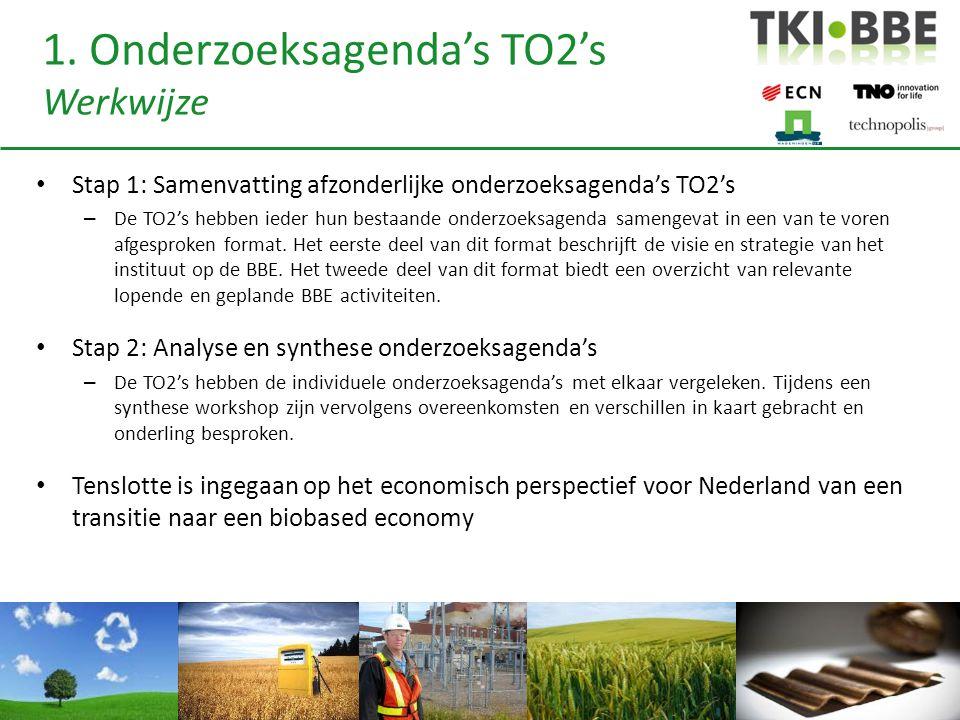 ECN, TNO en Wageningen UR-DLO slaan de handen ineen om samen, via een integrale aanpak vanuit een waardeketenbenadering, de NL industrie te ondersteunen bij de realisatie van de transitie naar een Biobased Economy Mark Overwijk, Jaap Kiel (ECN) Roald Suurs, Elsbeth Roelofs (TNO) Bert Annevelink, Harriëtte Bos, Erik van Seventer (Wageningen UR-DLO) Marina Svetachova, Geert van der Veen (Technopolis)
