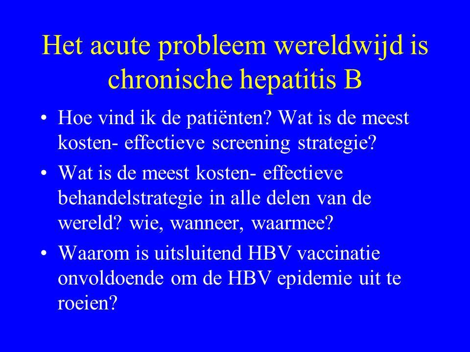 Het acute probleem wereldwijd is chronische hepatitis B Hoe vind ik de patiënten? Wat is de meest kosten- effectieve screening strategie? Wat is de me