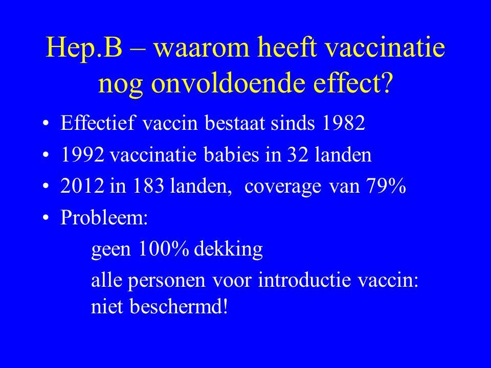 Hep.B – waarom heeft vaccinatie nog onvoldoende effect? Effectief vaccin bestaat sinds 1982 1992 vaccinatie babies in 32 landen 2012 in 183 landen, co