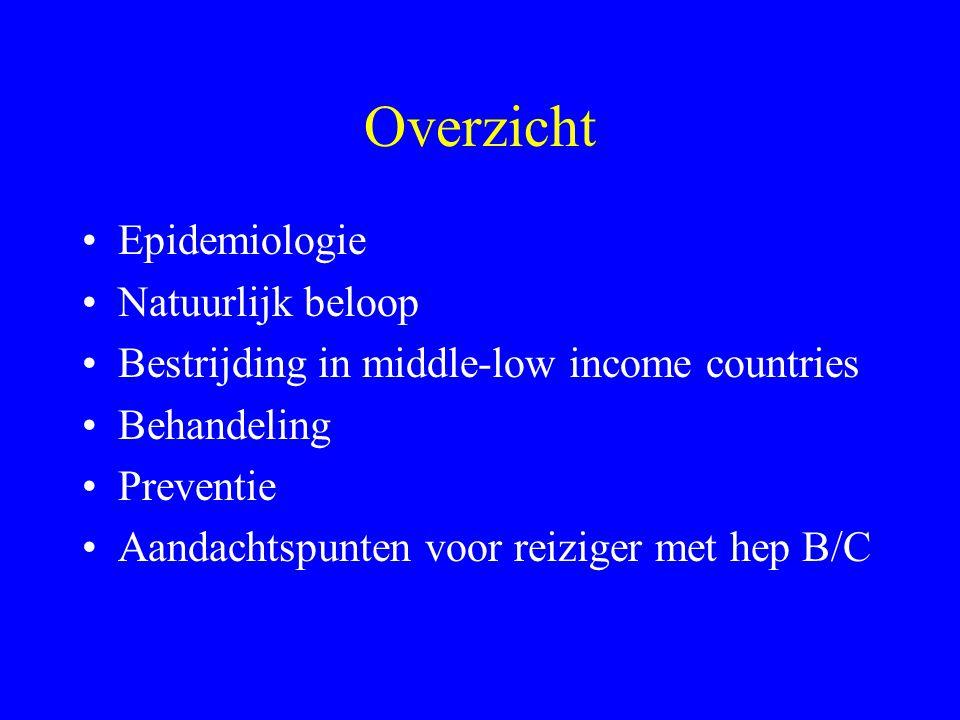 Overzicht Epidemiologie Natuurlijk beloop Bestrijding in middle-low income countries Behandeling Preventie Aandachtspunten voor reiziger met hep B/C