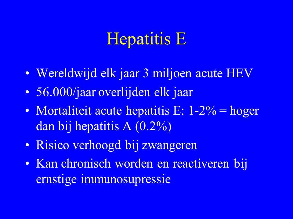 Hepatitis E Wereldwijd elk jaar 3 miljoen acute HEV 56.000/jaar overlijden elk jaar Mortaliteit acute hepatitis E: 1-2% = hoger dan bij hepatitis A (0.2%) Risico verhoogd bij zwangeren Kan chronisch worden en reactiveren bij ernstige immunosupressie