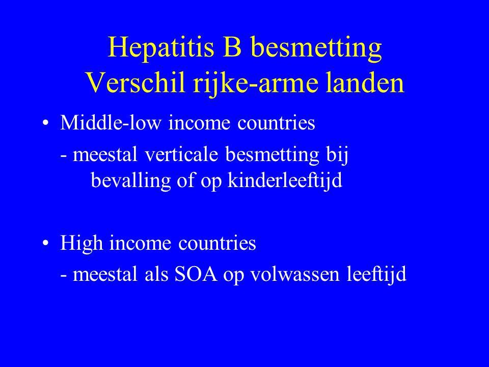 Hepatitis B besmetting Verschil rijke-arme landen Middle-low income countries - meestal verticale besmetting bij bevalling of op kinderleeftijd High i