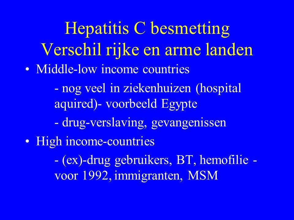 Hepatitis C besmetting Verschil rijke en arme landen Middle-low income countries - nog veel in ziekenhuizen (hospital aquired)- voorbeeld Egypte - drug-verslaving, gevangenissen High income-countries - (ex)-drug gebruikers, BT, hemofilie - voor 1992, immigranten, MSM