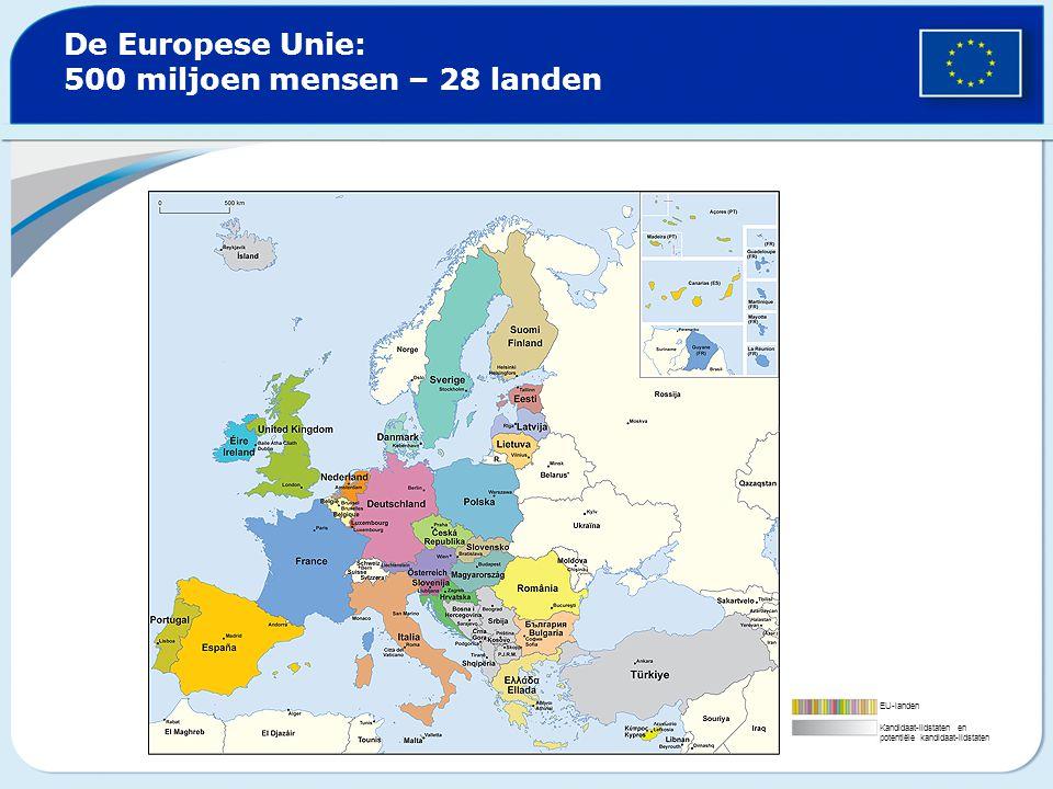 Drie kopstukken Het Europees Parlement - de stem van het volk Martin Schulz, voorzitter van het Europees Parlement De Europese Raad en de Raad van Ministers - de stem van de EU-landen Donald Tusk, voorzitter van de Europese Raad De Europese Commissie - op de bres voor het algemeen belang Jean-Claude Juncker, voorzitter van de Europese Commissie