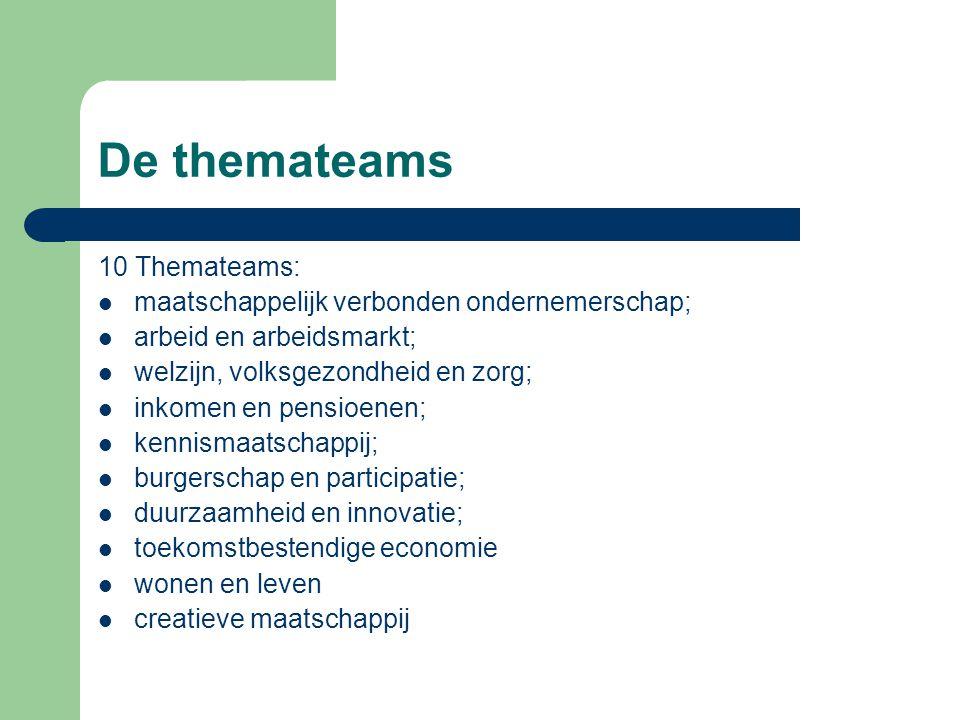 De themateams 10 Themateams: maatschappelijk verbonden ondernemerschap; arbeid en arbeidsmarkt; welzijn, volksgezondheid en zorg; inkomen en pensioenen; kennismaatschappij; burgerschap en participatie; duurzaamheid en innovatie; toekomstbestendige economie wonen en leven creatieve maatschappij