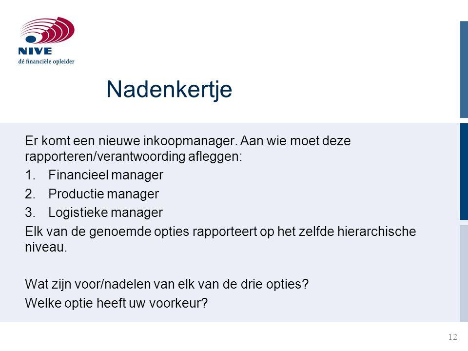 Nadenkertje Er komt een nieuwe inkoopmanager. Aan wie moet deze rapporteren/verantwoording afleggen: 1.Financieel manager 2.Productie manager 3.Logist