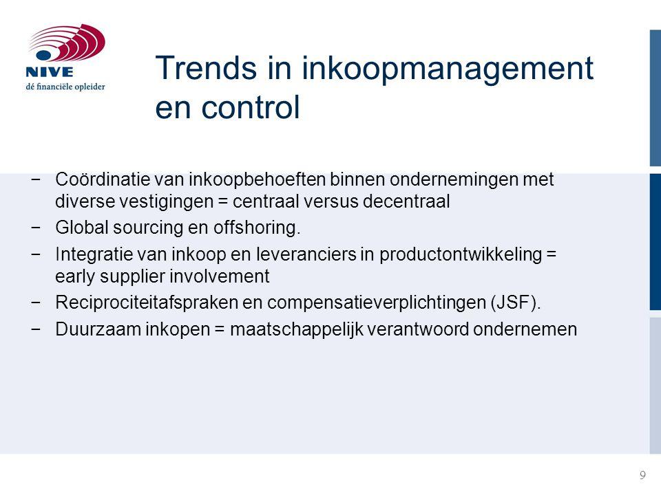 Trends in inkoopmanagement en control −Coördinatie van inkoopbehoeften binnen ondernemingen met diverse vestigingen = centraal versus decentraal −Glob
