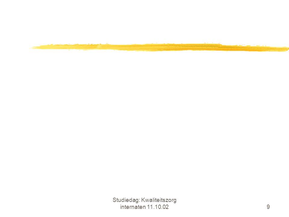 Studiedag: Kwaliteitszorg internaten 11.10.0220 ESSENTIEEL VOOR KWALITEITSZORG zDaartoe is een mentaliteitsverandering nodig zniet de zoveelste enquête zmaar de resultaten hebben gevolgen voor de toekomstige werking van hun internaat